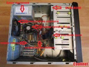 Фото расположение комплектующих в системном блоке