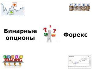 Бинарные опционы, биржи, Форекс как заработок в интернете