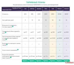 Сервис Сарафанка тарифные планы