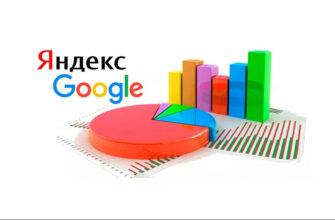 34 основных фактора ранжирования Яндекс и Google в 2016