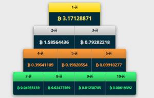 Лучший биткоин кран 2016-20121 года лотерея
