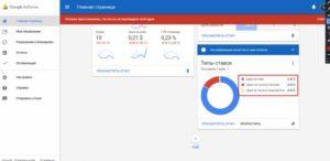 Google Adsense (Гугл Адсенс) - заработок для сайта