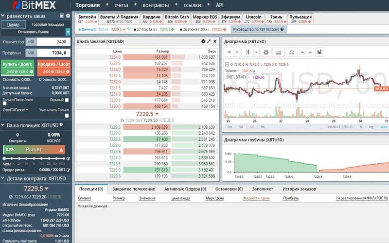 Лучшие биржи криптовалют