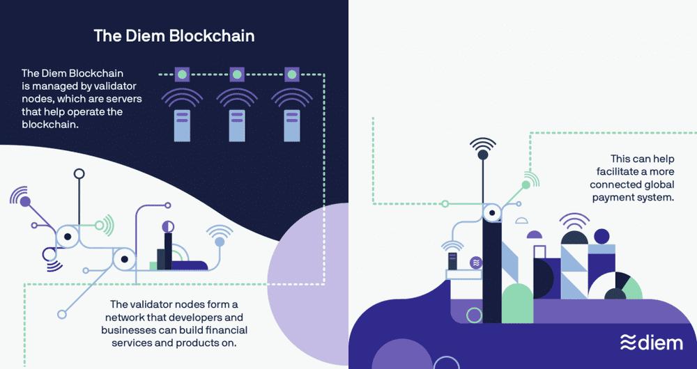 Facebook lancerà il portafoglio per criptovalute (anche senza Diem) - Startmag