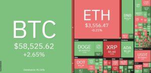 Анализ цен ведущих криптовалют